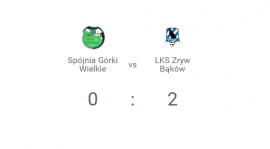Ważne zwycięstwo Bąkowian