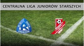 Ruch Chorzów SA - GWAREK Zabrze  1-1