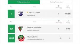 Ranking stron na Futbolowo