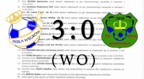 Komunikat DZPN - walkower i 3 punkty dla Perły....