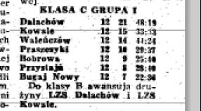 """Historia Klubu Sportowego """"Płomień"""" Przystajń"""