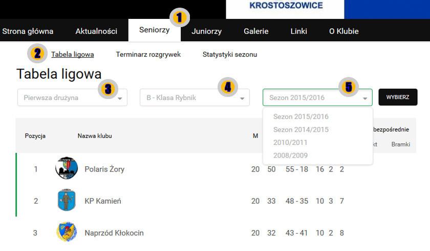 Jak przeglądać archiwalne występy INTERU w B-Klasie Rybnik.